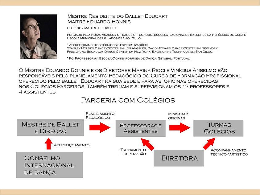 Parceria com Colégios Aulas de Ballet