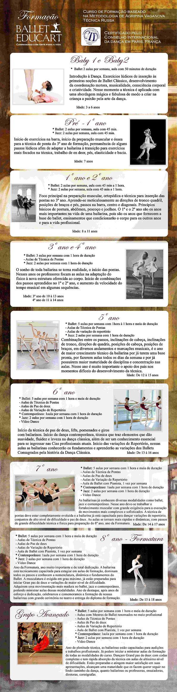 Formação Ballet Educart