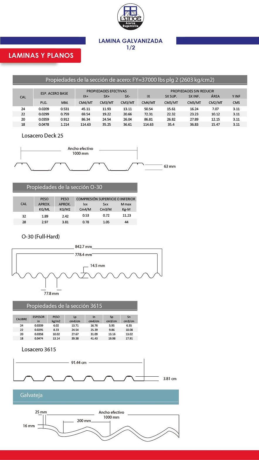 TABLAS WEB 3.0_LAMINA GALVANIZADA 1-2 (1