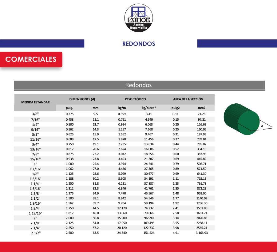 REDONDOS (1).jpg