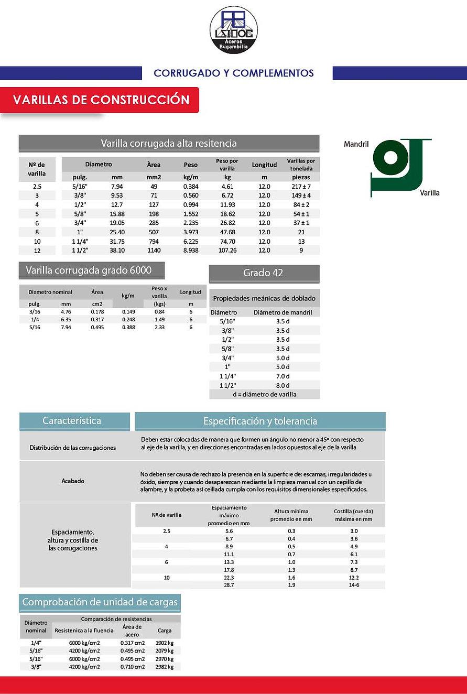 TABLAS WEB 3.0_CORRUGADO Y COMPLEMENTOS.