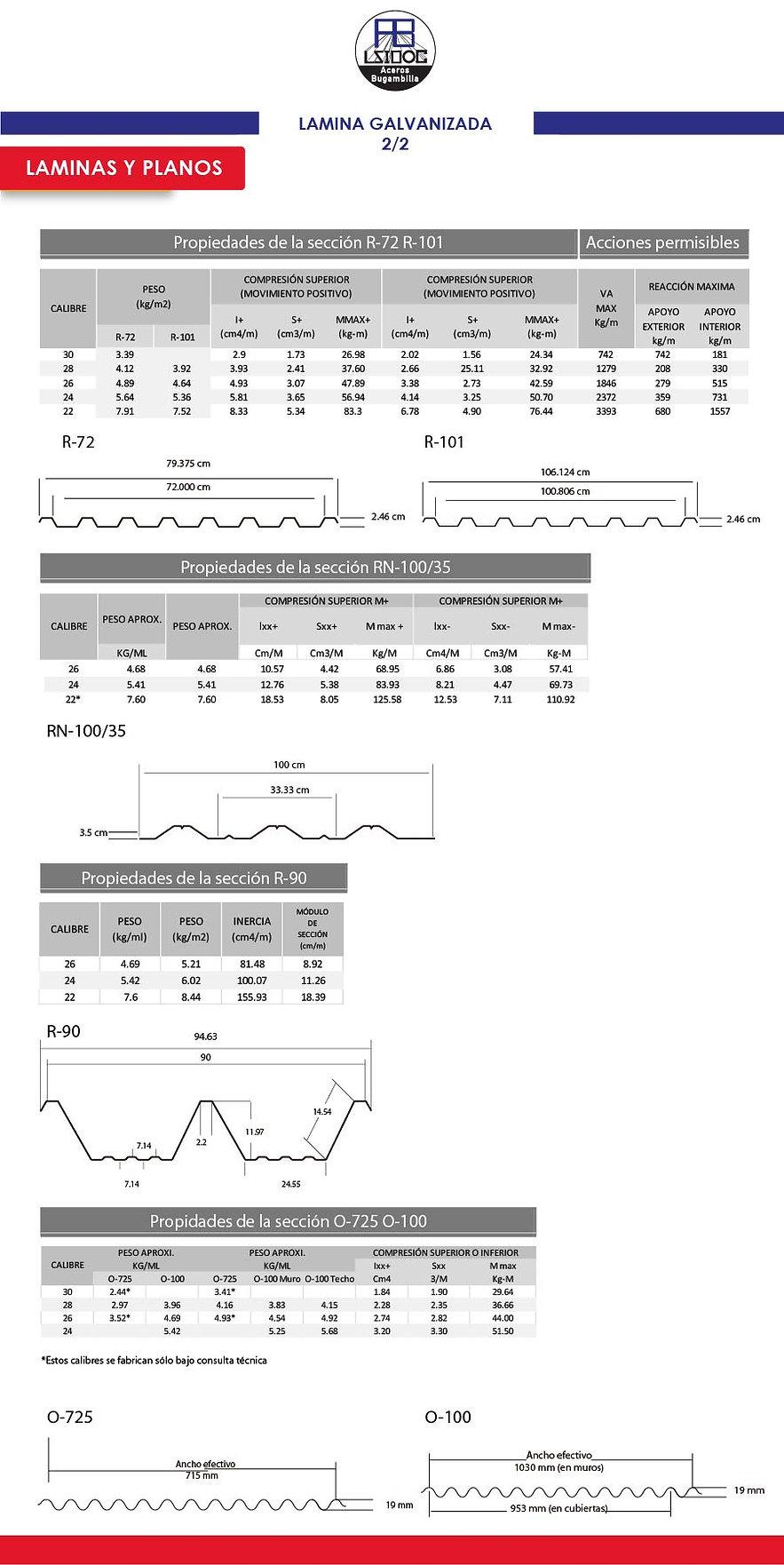 TABLAS WEB 3.0_LAMINA GALVANIZADA 2-2 (3