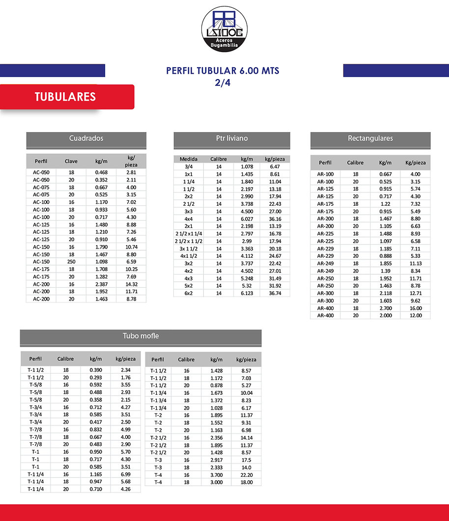 TABLAS WEB_PERFIL TUBULAR 6.00 MTS 2-4 (
