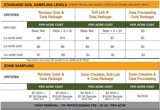 soil sampling pricing.JPG
