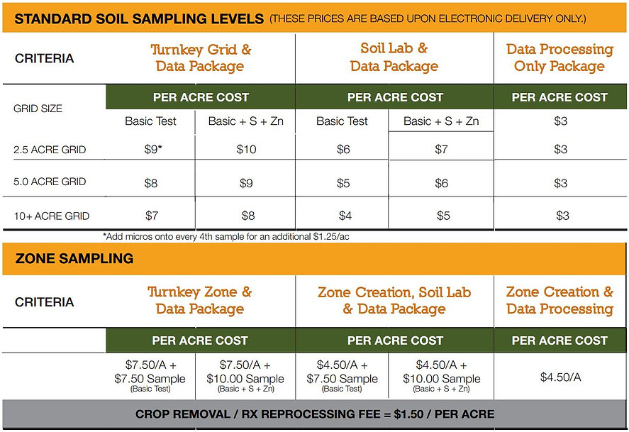 soil sampling pricing.JPG