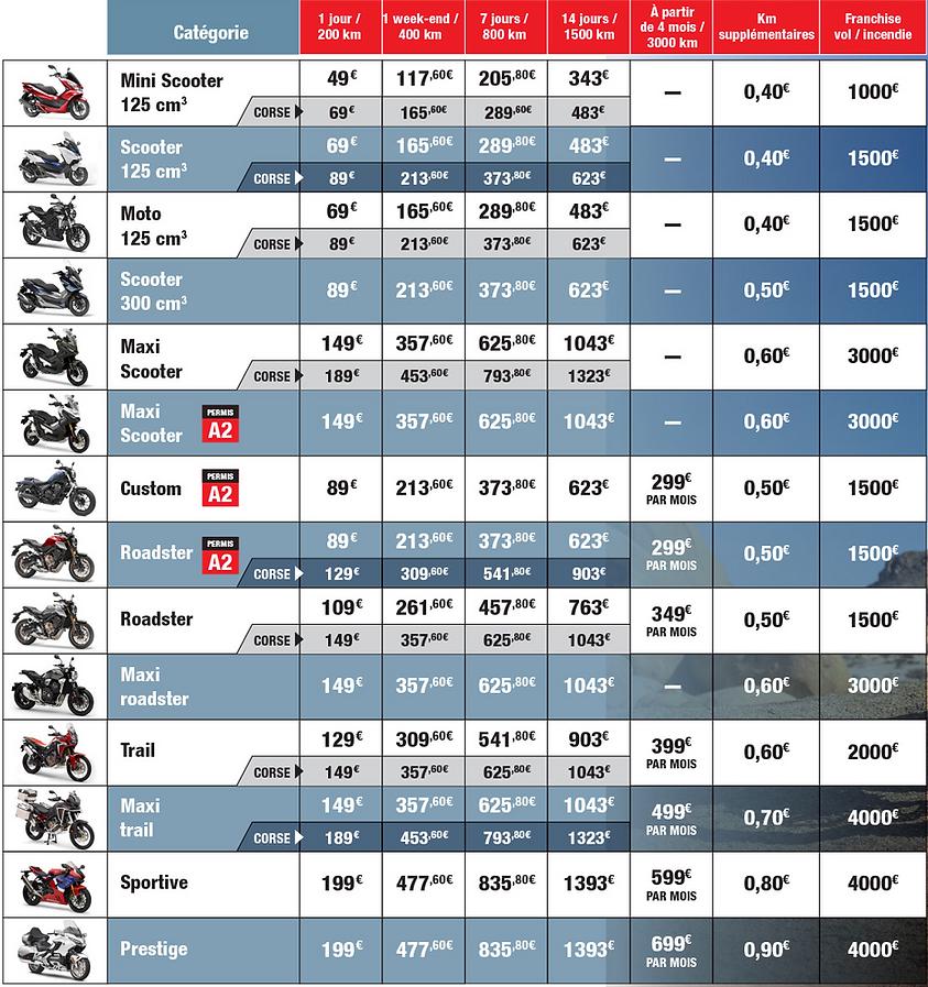 meilleur tarif location moto.png