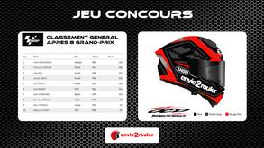 MotoGP : point sur le classement général et notre jeu concours