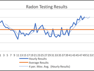 Your Definitive Guide To Radon