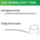 SpiralFast Data_USE.png