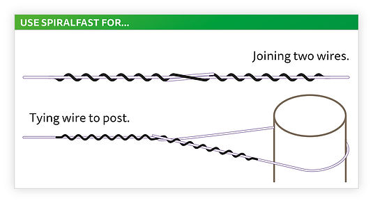spiralfast uses.jpg