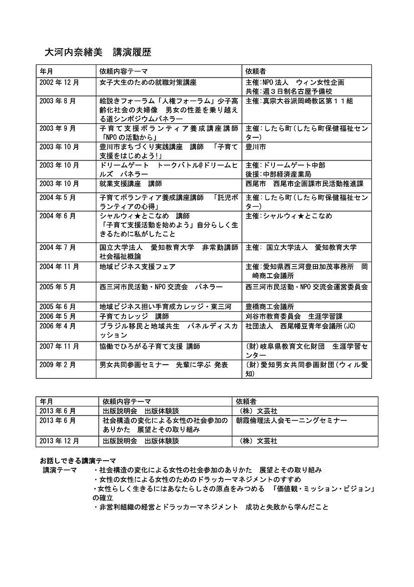 大河内奈緒美プロフィール.jpg