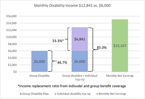 Executive Disability Top-Up.png