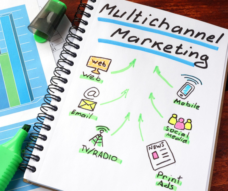 Leveraging many marketing activities all working towards one common goal will earn you more customers and will ultimately increase your sales revenues.