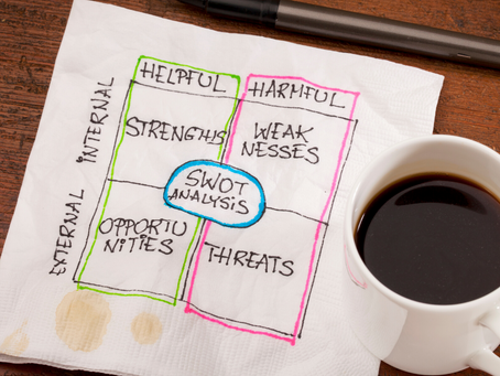 It's Time to do a SWOT Analysis On Your Business!