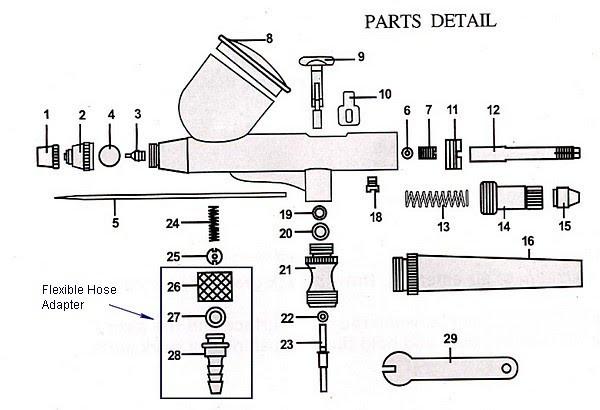 Aerografo partes y refacciones