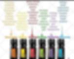 website essential oils.png