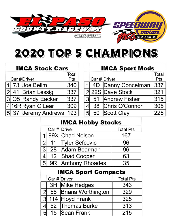 EPCR top 5 champs.png