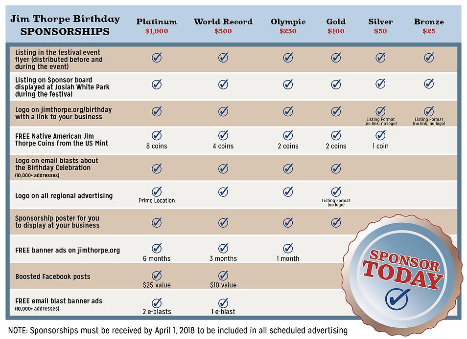 Jim Thorpe Birthday Sponsorship Packages