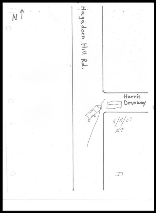 Tubbs' Diagram