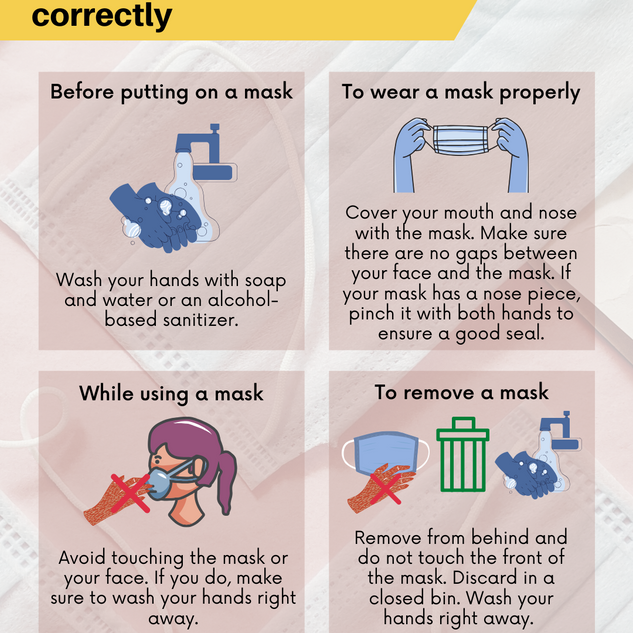 COVID-19 How to use a face mask.png