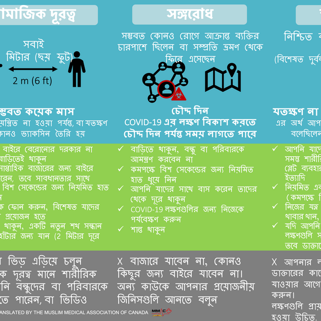 Bangla- Quarantine, Self-Isolation & Soc