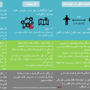 Farsi- Quarantine, Self-Isolation & Soci