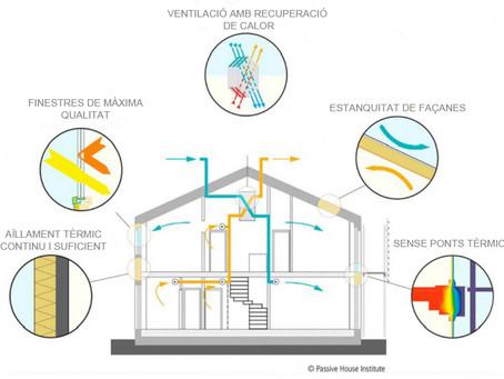 Passivhaus, sobrescalfament i inèrcia tèrmica (I)