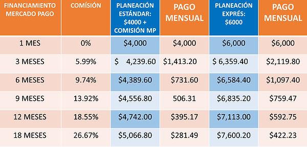 Financiamiento Mercado Pago.jpg