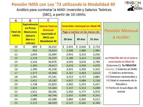 Tabla-UMAs-y-costo-en-2020.jpg