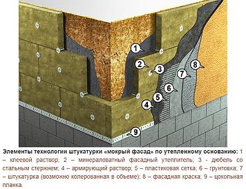 МокрЫй фасад КД.png
