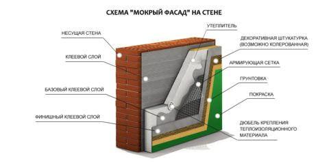 mokryy-fasad-480x239.jpg