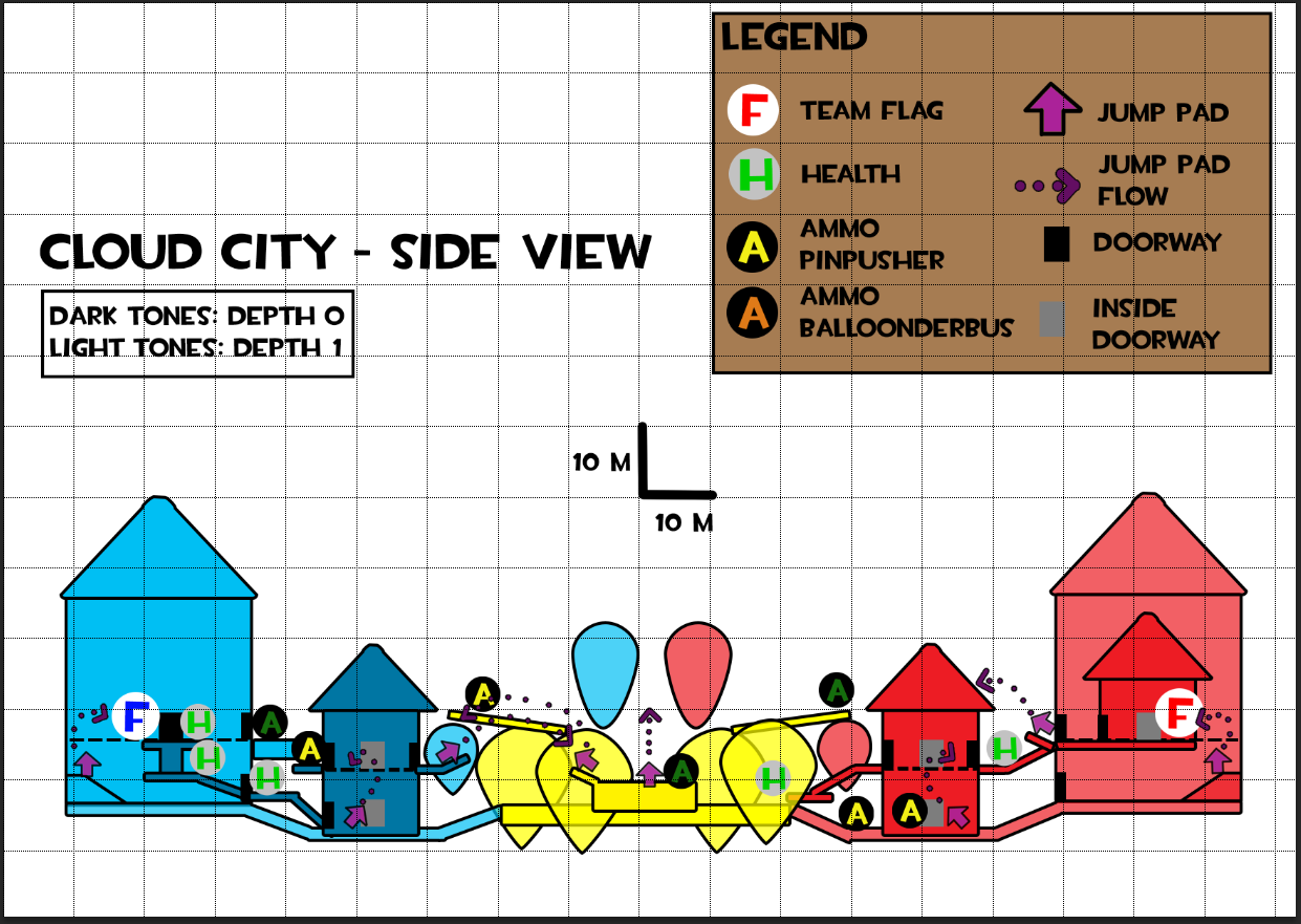 LDD - Map - Side View