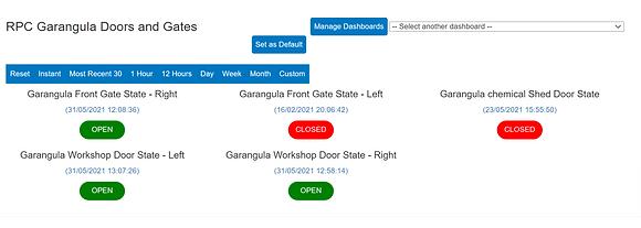 Gate and door position viz.png