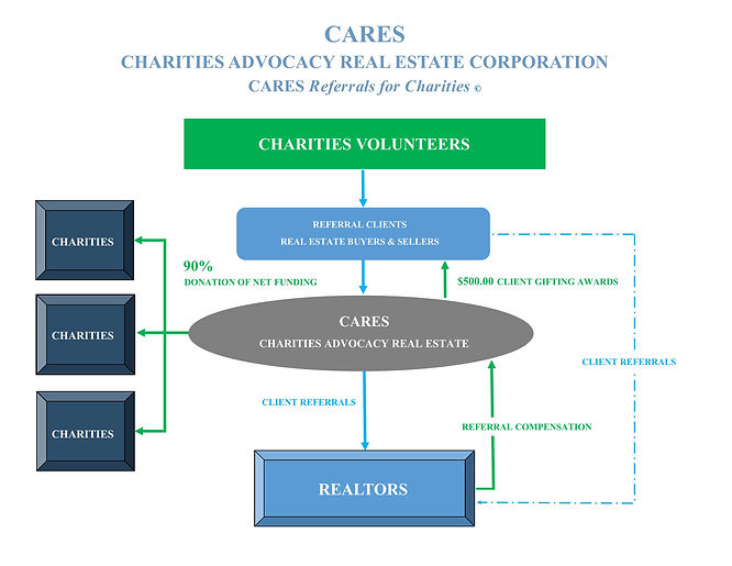 CARES-NP-REFERRAL-graphic-2021.jpg