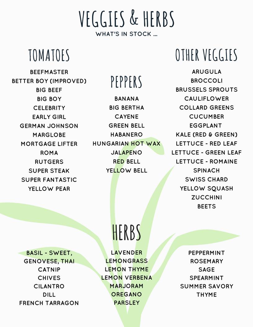 Veggies & Herbs