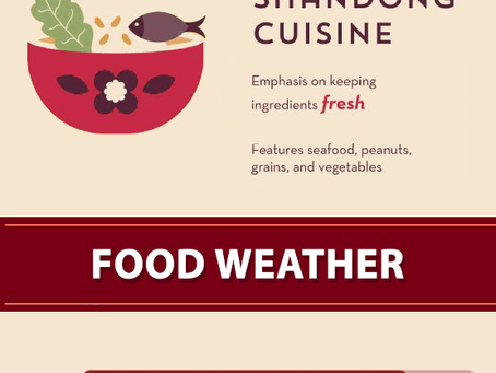 The Chinese Food Theory! – [ Infographic ]