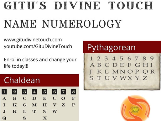 Name Numerology - How to choose a lucky name for you or your business
