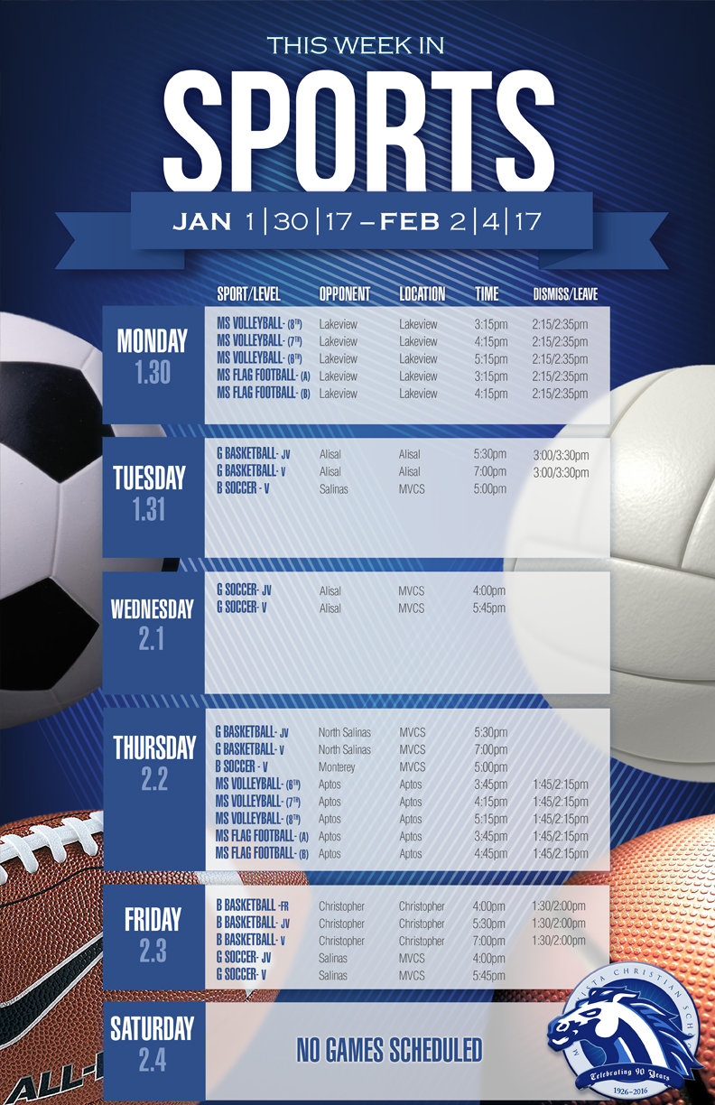 This Week in Sports poster for Monte Vista Christian School