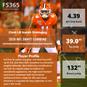 2020 NFL Draft Player Review: Arizona Cardinal ATH Isaiah Simmons