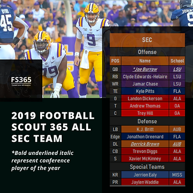 CFB: Football Scout 365 2019 SEC All Conference Team Selections and Player Of The Year