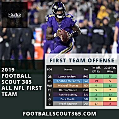 NFL: 2019 Football Scout 365 All NFL First Team Offense