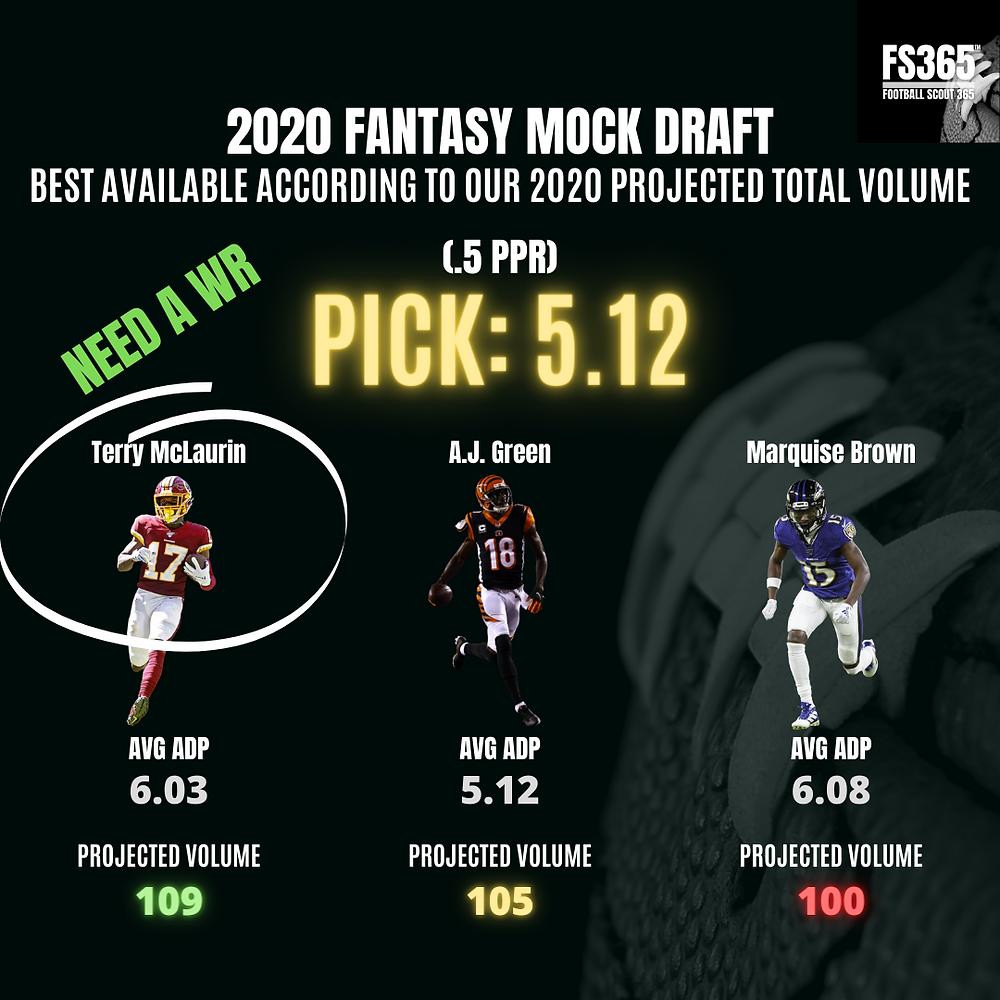 Fantasy Mock Draft Pick 5.12