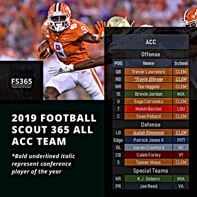 CFB: Football Scout 365 2019 ACC All Conference Team Selections and Player Of The Year