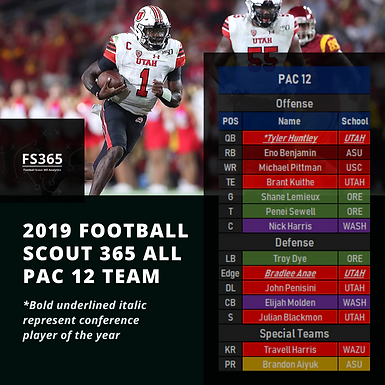 CFB: Football Scout 365 2019 PAC 12 All Conference Team Selections and Player Of The Year