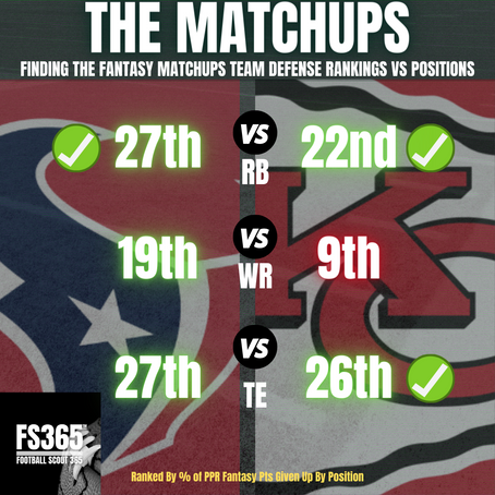 NFL Week One High Impact Game of The Week Positional Fantasy Matchups (DFS)