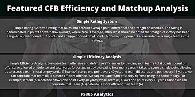 Featured: WK6 SRS Top 10, CFB Efficiency and Featured Matchup Analysis Focuses on Florida v LSU.