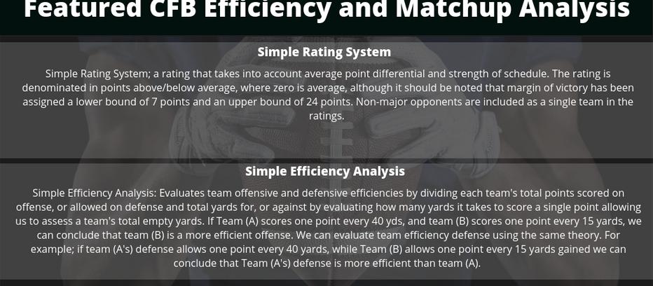 College Football 365: SRS Rankings and Efficiency Week 9 Has a Top Ten.