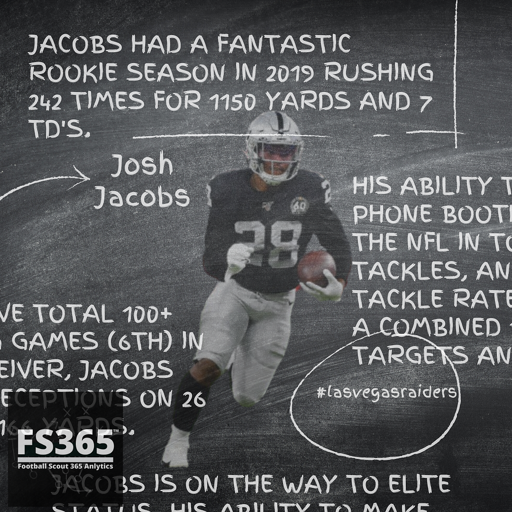 Las Vegas Raiders RB Josh Jacobs