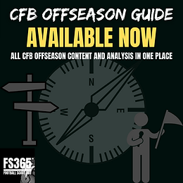 2021 College Football Guide: All CFB Preseason Analysis In One Place