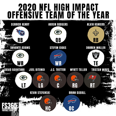 2020 NFL High Impact Players And Team of The Year